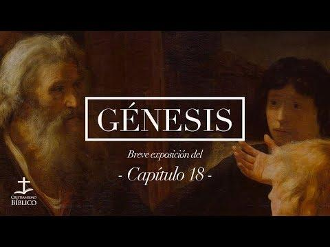 Josef Urban - Breve exposición de Génesis 18